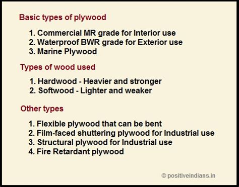 best type of sheets types of plywood