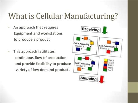 supermarket cell layout cellular layout manufacturing