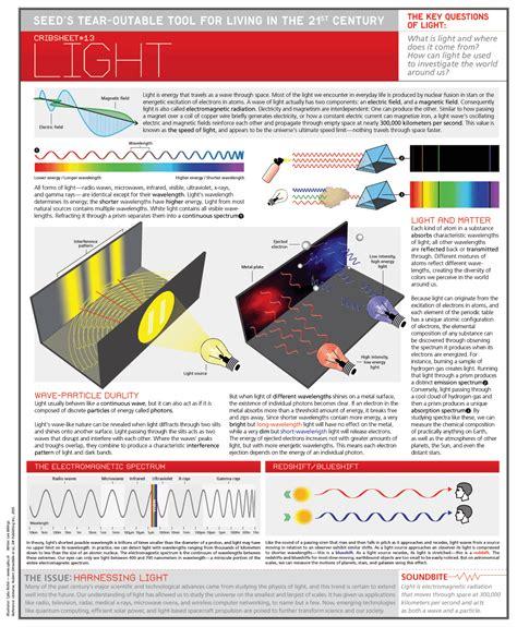 Crib Sheet Sizes by Cribsheet 13 Light 167 Seedmagazine
