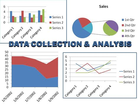 Which chart should you use for data collection lean homebuilding