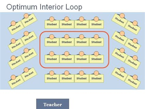 classroom layout ppt lesson plan classroom seating templates too cool for