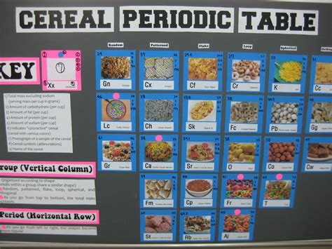 make your own table design your own periodic table brokeasshome com