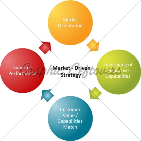 Unf Mba Orientation by Market Strategy Business Diagram 183 Gl Stock Images