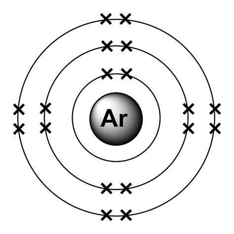 electron dot diagram for argon 2 2 1 a b c orbitals shells and sub shells ellesmere