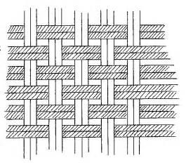 8 harness satin weave diagram get free image about wiring diagram