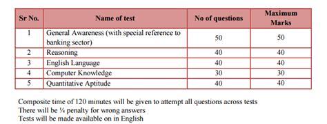 exam pattern bank po south indian bank po 2017 exam pattern and syllabus