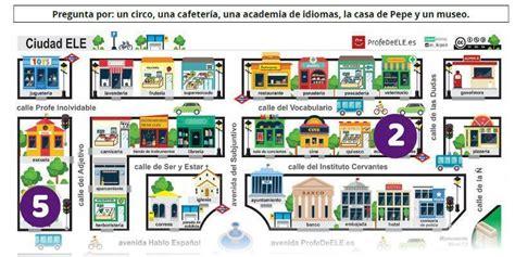 20 preguntas en ingles y español mapa ciudad ele para aprender las direcciones y profesiones