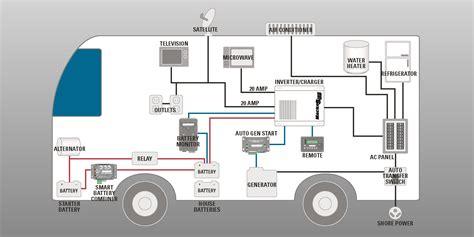 rv 30 to 50 wiring diagram free wiring diagrams