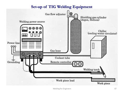 circuit diagram welding inverter wiring diagram