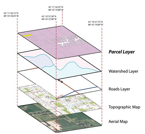 gis data parcel data parcel shapefiles parcel id  apn number rockford map publishers