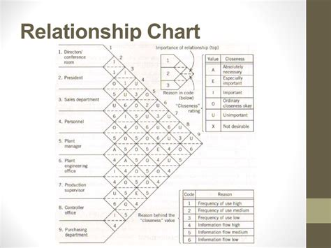 kinship chart template kinship diagram template here is an image of the cox
