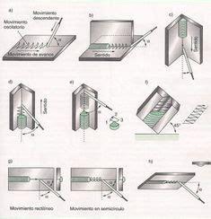 welding symbols images welding welding tips
