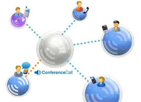 Make An International Conference Call by What Should You Remember When A Conference Call