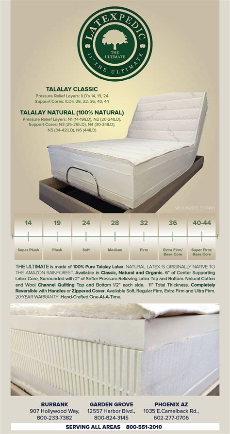 Denver Mattress Bloomington Il by The Ultimate Foam Mattress Adjustable Bed Bariatric