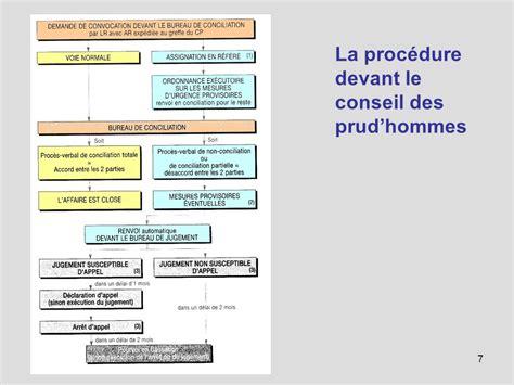 bureau de jugement du conseil de prud hommes procedure prud hommes conciliation