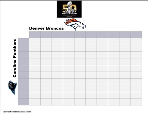 super bowl 2016 squares printable boxes document for