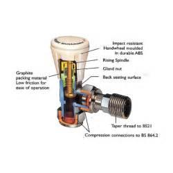 myson matchmaster pushfit manual valves radiator valves