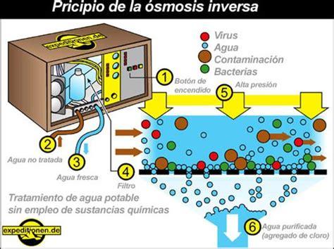 cadenas navarra significado impacto ambiental ctma cosas de ciencias isabel etayo
