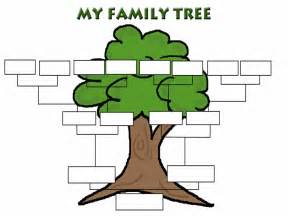 Family Tree Template by Family Tree Template Family Tree Templates