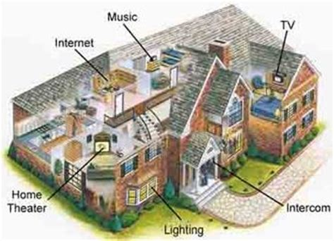 low voltage house wiring suretechs san diego ca services low voltage wiring
