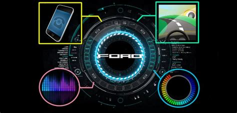 Ford Sync 2 Wallpaper Template Templates Station Ford Sync 2 Wallpaper Template