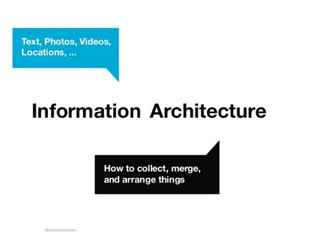 Information Architecture Basics Basics In User Experience Design Information Architecture