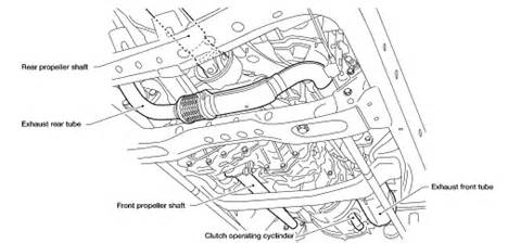 2002 Nissan Xterra Exhaust System Diagram 2002 Nissan Xterra Replace A Clutch Diagrams Pin