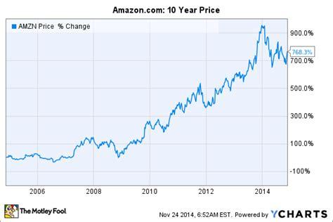 amazon stock where will amazon stock be in 10 years the motley fool