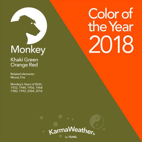 new year 2018 year of the monkey new year 2018 horoscope for monkey 28 images jianzhi