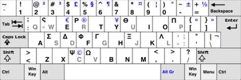 keyboard layout greek keyboard layout wikipedia