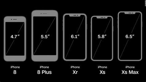 comparaison entre iphone xs  iphone xs max  iphone xr