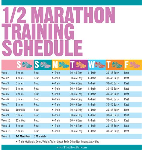 To Half Marathon Schedule by Run A Mile Then Move Towards A 5k And Finally
