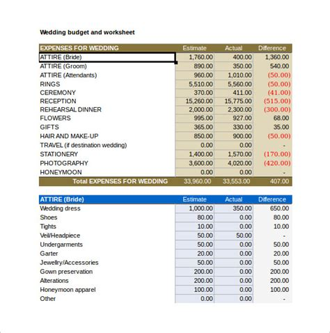 Wedding Budget In Excel by Sle Wedding Budget Calculator 8 Documents In Pdf Excel
