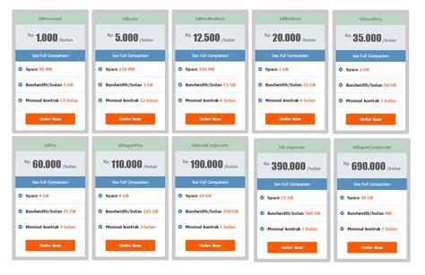 membeli domain  hosting  idwebhost pelajar