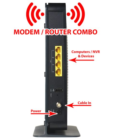 Modem Wifi Router Combo Nvr Setup Options Modems Routers Switches