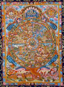 Nepal Rugs Nepalese Mandala For Sale The Bhavacakra Wheel Of Life