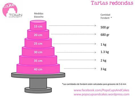 medidas de pasteles 63 best porciones y medidas pasteles images on pinterest
