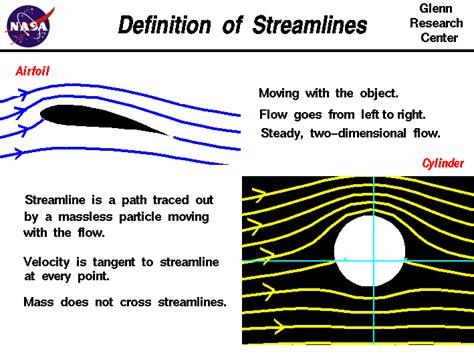 design speed definition definition of streamlines