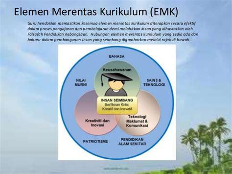 Emk Efektif 1 kssr 130507213236 phpapp01