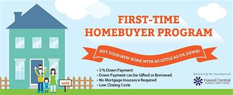 Time Homebuyer Programs Find Payment Assistance by Hawaii Central Fcu Loans