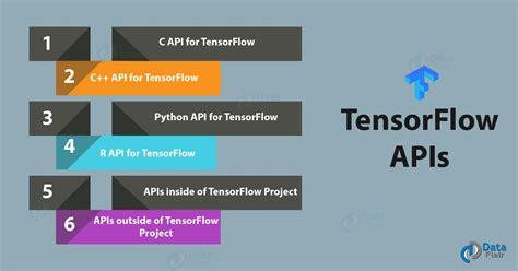 tensorflow api documentation   tensorflow api