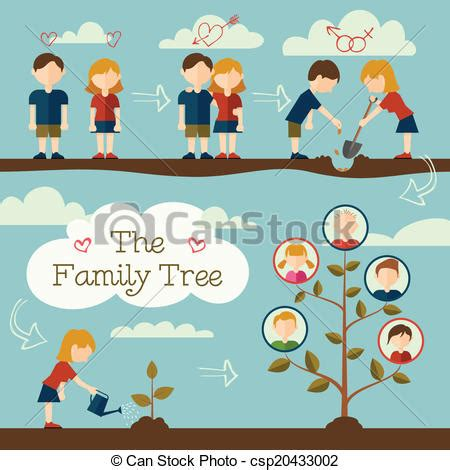 Vector Clipart Of Planting The Family Tree Young Couple Planting The Family Csp20433002 Family Tree Stock Illustrations 25 863 Family Tree Stock Illustrations Vectors Clipart