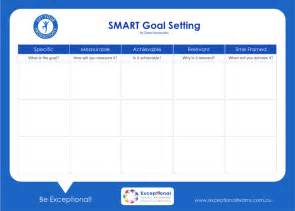 Wellness watch success zones smart goal setting template
