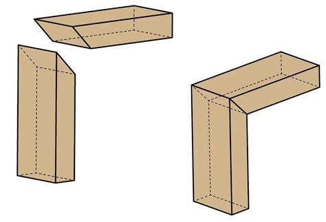 miter joint wood joints woodworking joints types