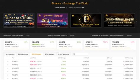best cryptocurrency exchanges ultimate guide the ultimate beginner s guide to binance exchange buy