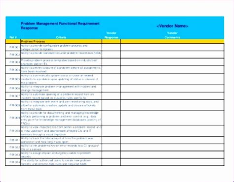 excellent itil change management template gallery resume
