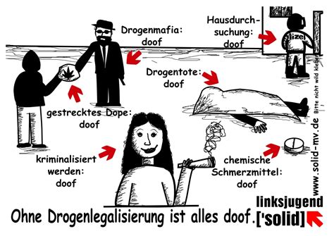 Links Solid Aufkleber by Linksjugend Solid Sachsen Anhalt Plakate Aufkleber