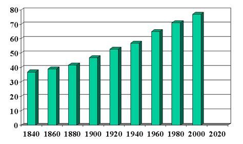 average lifespan encyclopaedia metallum the metal archives view topic bio medicine