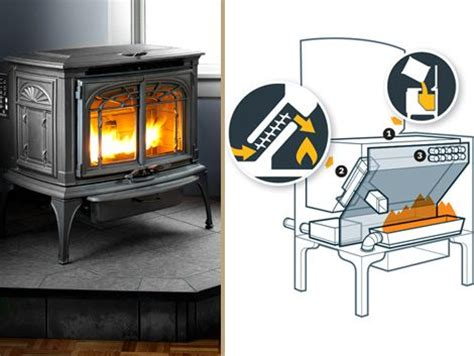 Replace Gas Fireplace With Pellet Stove by 1000 Ideas About Wood Pellet Stoves On Pellet