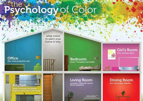 welcoming colors mood colors the psychology of color